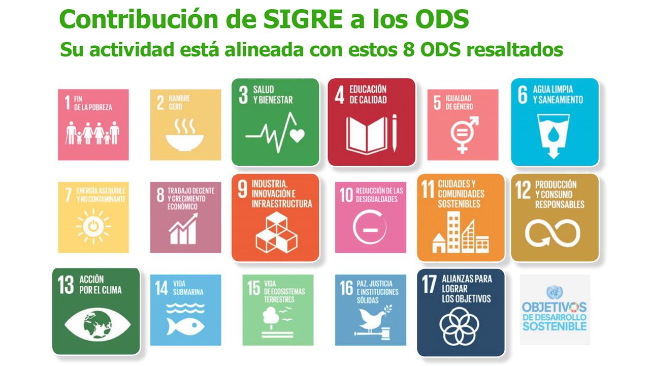 Cuarto-aniversario-SIGRE-a-los-ODS